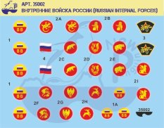 35002 1/35 New Penguin Russian Internal forces Part 1 Marking and designation